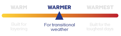 Warmer: For transitional weather